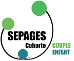 sepages